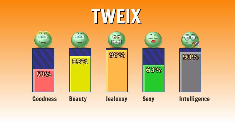 Tweix