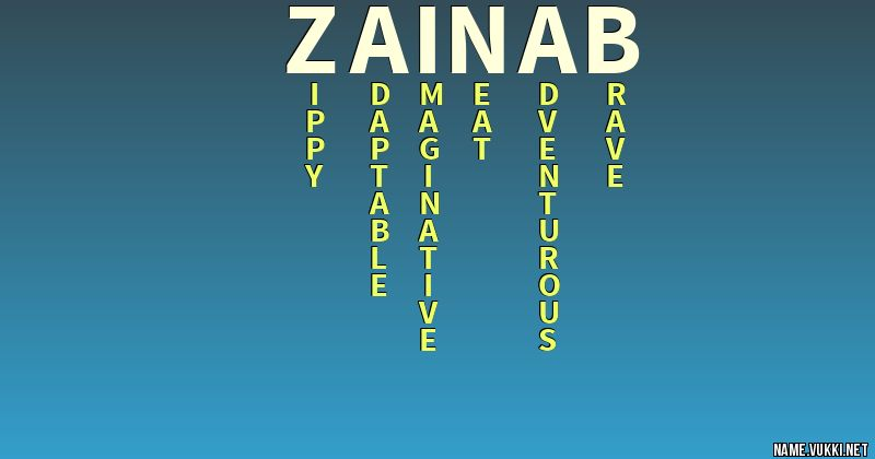 The meaning of zainab - Name meanings